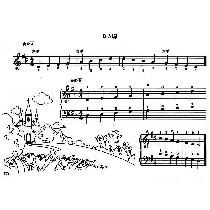 钢琴入门教程手指训练操图片
