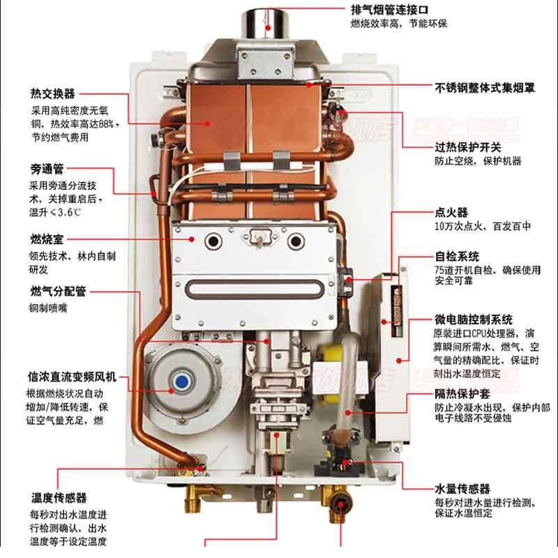 林内 热水器rus-16fba图片