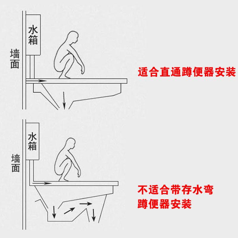 潜水艇厕所蹲便器马桶蹲坑蹲式大便池防臭器堵臭除臭器盖防臭塞