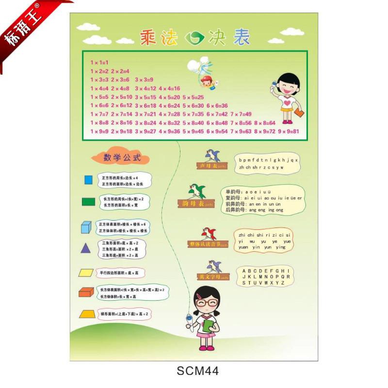 小学生知识挂图海报乘法口诀表,数学公式宣传画声母表图片