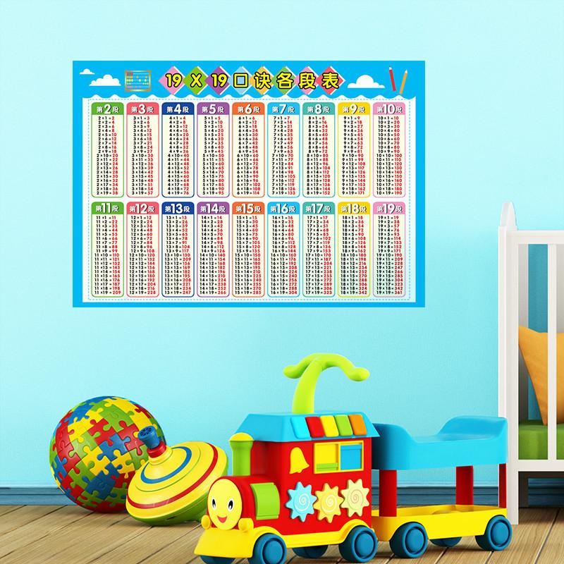 开学教室布置乘法表学习贴班级文化墙幼儿园墙面字母表墙贴纸贴画